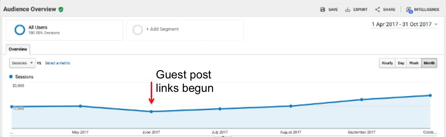 links-guest-posting-2