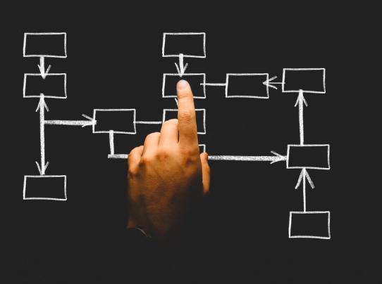 How To Create Standard Operating Procedures (SOP's)