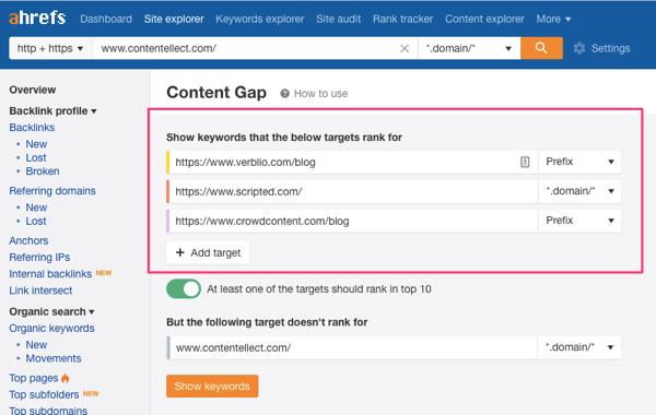 content gap competitors